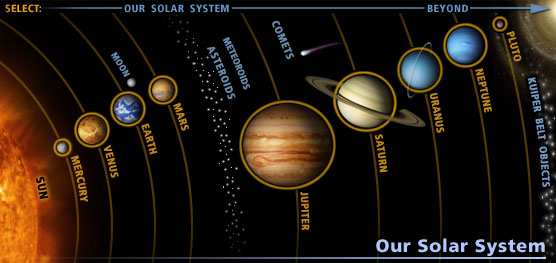 order of planets solar system for kids